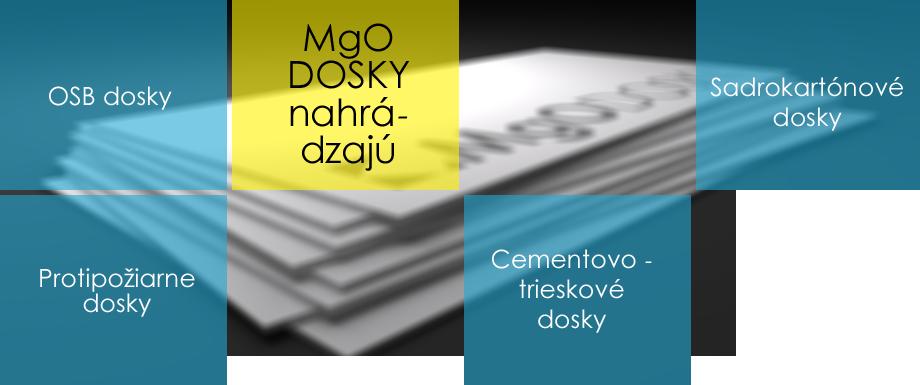 MgO Dosky nahrádzajú: OSB dosky, Sadrokartónové dosky, Protipožiarne dosky, Cementovotrieskové dosky